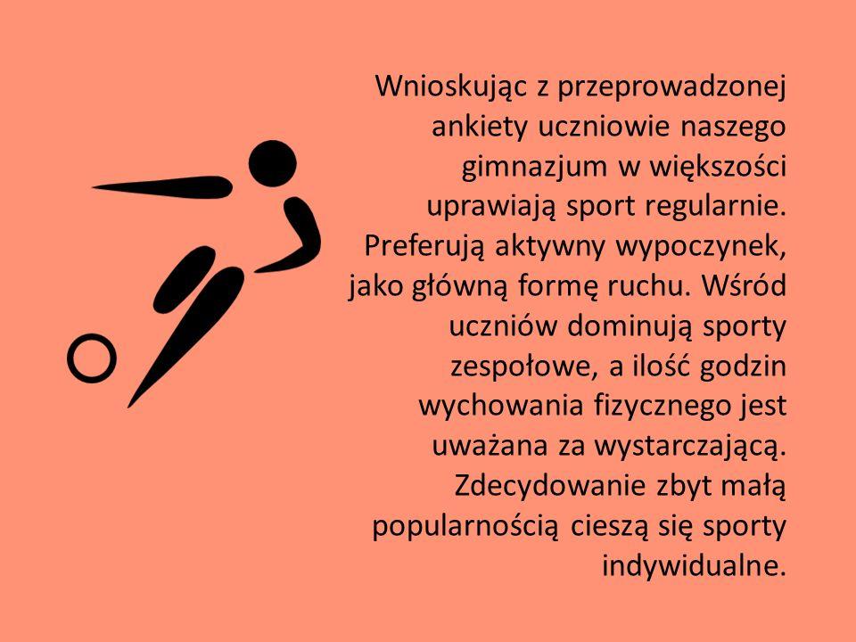 Wnioskując z przeprowadzonej ankiety uczniowie naszego gimnazjum w większości uprawiają sport regularnie. Preferują aktywny wypoczynek, jako główną fo