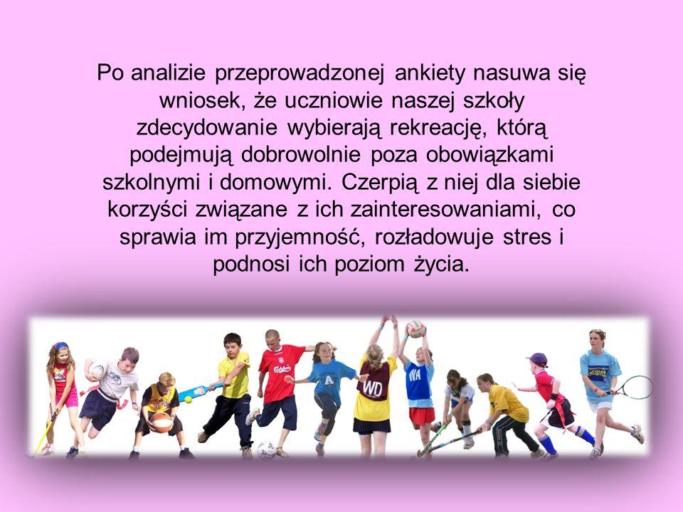 Po analizie przeprowadzonej ankiety nasuwa się wniosek, że uczniowie naszej szkoły zdecydowanie wybierają rekreację, którą podejmują dobrowolnie poza