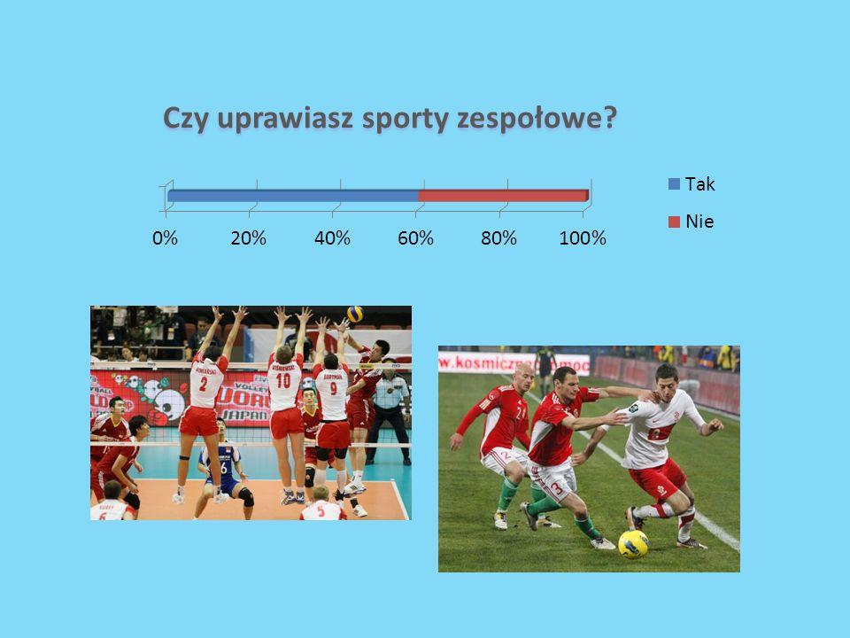 Czy uprawiasz sporty zespołowe?