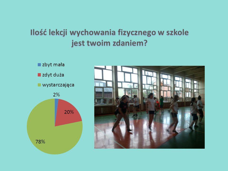 Ilość lekcji wychowania fizycznego w szkole jest twoim zdaniem?
