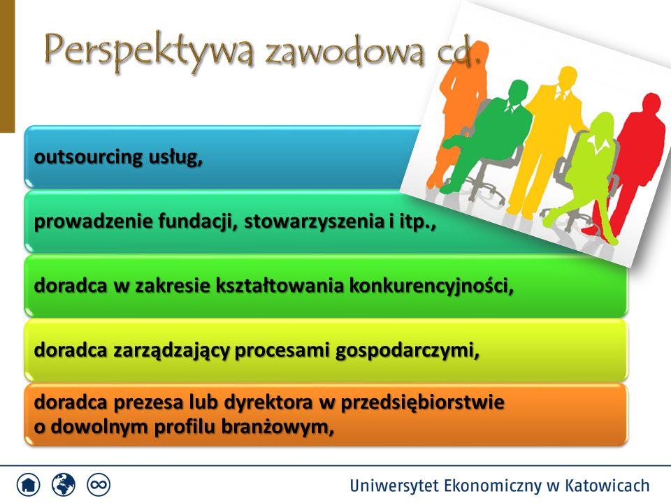 outsourcing usług, prowadzenie fundacji, stowarzyszenia i itp., doradca w zakresie kształtowania konkurencyjności, doradca zarządzający procesami gosp
