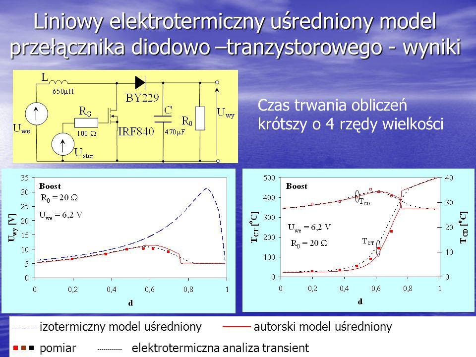 15 Liniowy elektrotermiczny uśredniony model przełącznika diodowo –tranzystorowego - wyniki izotermiczny model uśredniony autorski model uśredniony po