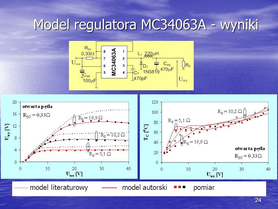24 Model regulatora MC34063A - wyniki model literaturowy model autorski pomiar