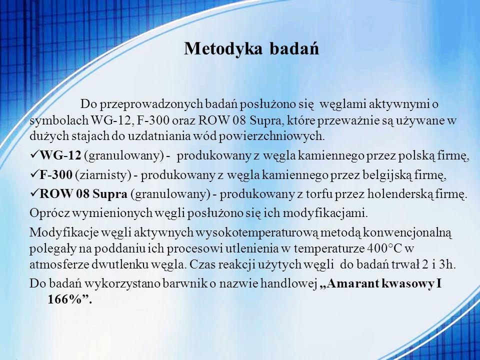 Metodyka badań Do przeprowadzonych badań posłużono się węglami aktywnymi o symbolach WG-12, F-300 oraz ROW 08 Supra, które przeważnie są używane w duż