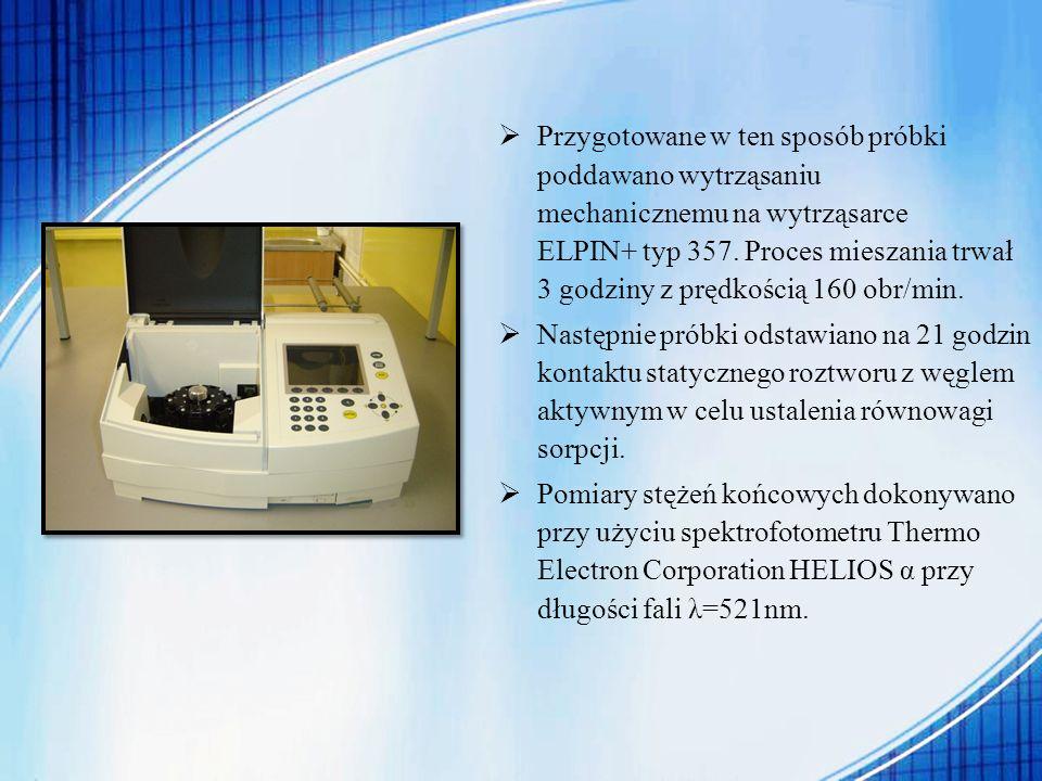 Przygotowane w ten sposób próbki poddawano wytrząsaniu mechanicznemu na wytrząsarce ELPIN+ typ 357. Proces mieszania trwał 3 godziny z prędkością 160
