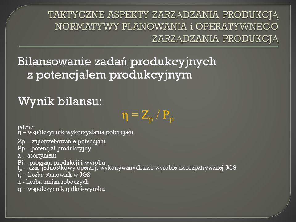 Bilansowanie zada ń produkcyjnych z potencja ł em produkcyjnym Wynik bilansu: η = Z p / P p gdzie: η – współczynnik wykorzystania potencjału Zp – zapotrzebowanie potencjału Pp – potencjał produkcyjny a – asortyment Pi – program produkcji i-wyrobu t ji – czas jednostkowy operacji wykonywanych na i-wyrobie na rozpatrywanej JGS r r – liczba stanowisk w JGS z - liczba zmian roboczych q – współczynnik q dla i-wyrobu
