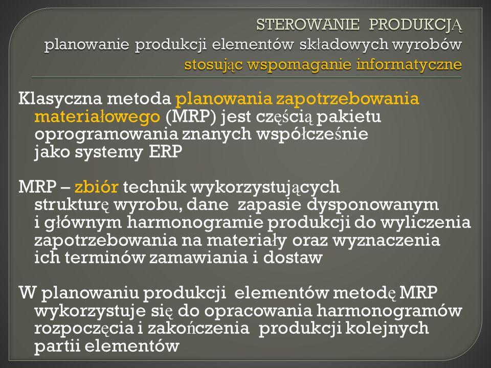 Klasyczna metoda planowania zapotrzebowania materia ł owego (MRP) jest cz ęś ci ą pakietu oprogramowania znanych wspó ł cze ś nie jako systemy ERP MRP – zbiór technik wykorzystuj ą cych struktur ę wyrobu, dane zapasie dysponowanym i g ł ównym harmonogramie produkcji do wyliczenia zapotrzebowania na materia ł y oraz wyznaczenia ich terminów zamawiania i dostaw W planowaniu produkcji elementów metod ę MRP wykorzystuje si ę do opracowania harmonogramów rozpocz ę cia i zako ń czenia produkcji kolejnych partii elementów