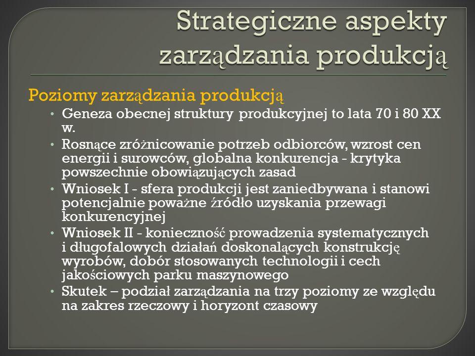 Poziomy zarz ą dzania produkcj ą Geneza obecnej struktury produkcyjnej to lata 70 i 80 XX w.
