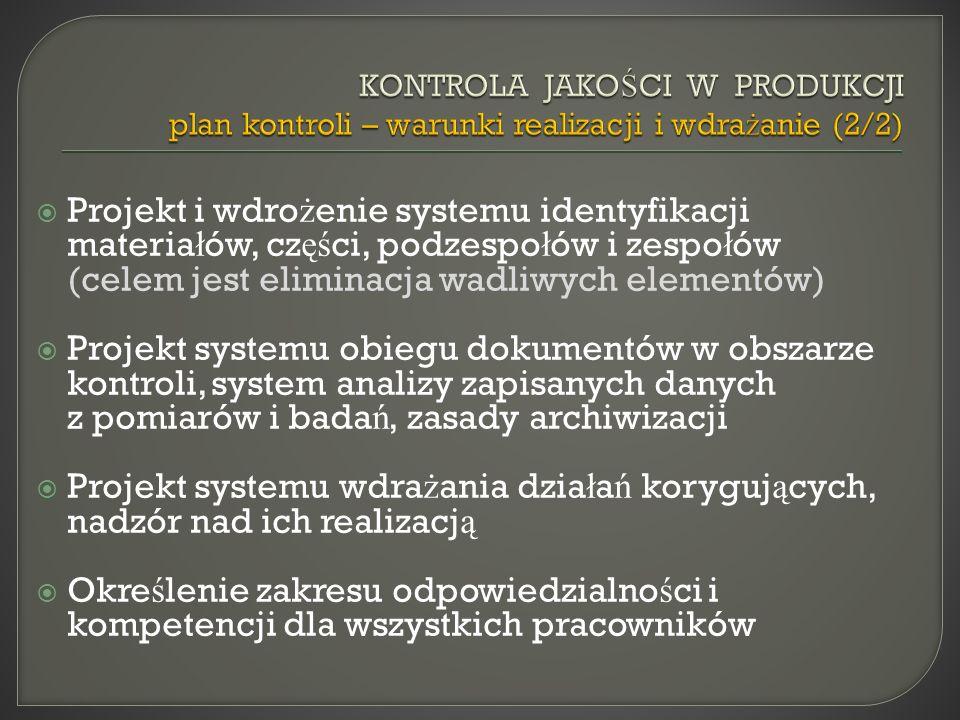 Projekt i wdro ż enie systemu identyfikacji materia ł ów, cz ęś ci, podzespo ł ów i zespo ł ów (celem jest eliminacja wadliwych elementów) Projekt systemu obiegu dokumentów w obszarze kontroli, system analizy zapisanych danych z pomiarów i bada ń, zasady archiwizacji Projekt systemu wdra ż ania dzia ł a ń koryguj ą cych, nadzór nad ich realizacj ą Okre ś lenie zakresu odpowiedzialno ś ci i kompetencji dla wszystkich pracowników