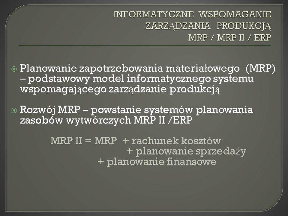 Planowanie zapotrzebowania materia ł owego (MRP) – podstawowy model informatycznego systemu wspomagaj ą cego zarz ą dzanie produkcj ą Rozwój MRP – powstanie systemów planowania zasobów wytwórczych MRP II /ERP MRP II = MRP + rachunek kosztów + planowanie sprzeda ż y + planowanie finansowe