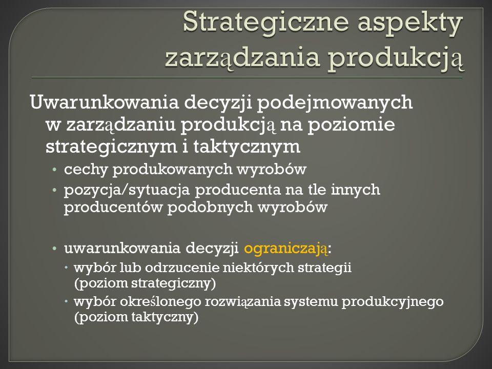 Uwarunkowania decyzji podejmowanych w zarz ą dzaniu produkcj ą na poziomie strategicznym i taktycznym cechy produkowanych wyrobów pozycja/sytuacja producenta na tle innych producentów podobnych wyrobów uwarunkowania decyzji ograniczaj ą : wybór lub odrzucenie niektórych strategii (poziom strategiczny) wybór okre ś lonego rozwi ą zania systemu produkcyjnego (poziom taktyczny)