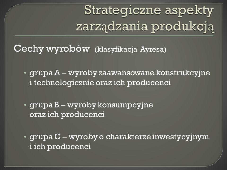 Cechy wyrobów (klasyfikacja Ayresa) grupa A – wyroby zaawansowane konstrukcyjne i technologicznie oraz ich producenci grupa B – wyroby konsumpcyjne oraz ich producenci grupa C – wyroby o charakterze inwestycyjnym i ich producenci