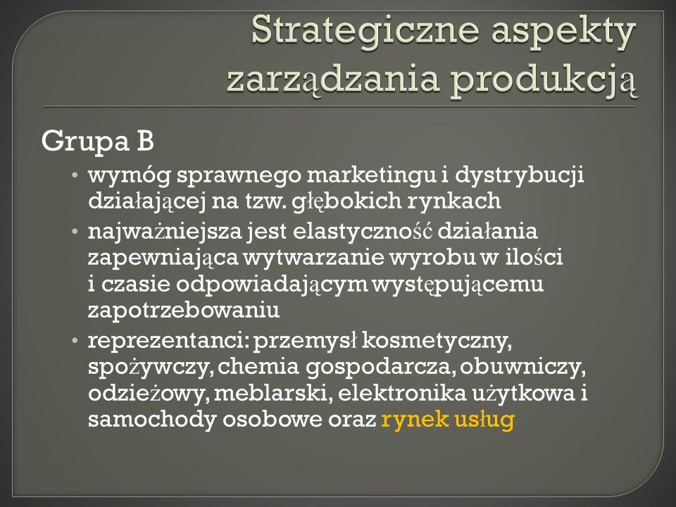 Grupa B wymóg sprawnego marketingu i dystrybucji dzia ł aj ą cej na tzw.