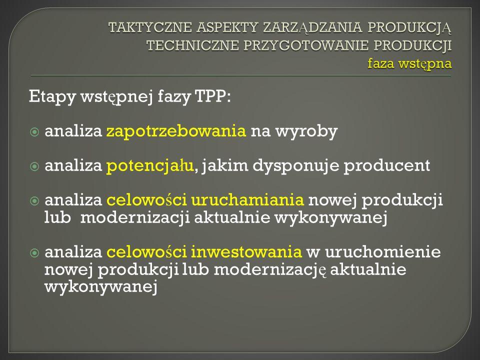 Etapy wst ę pnej fazy TPP: analiza zapotrzebowania na wyroby analiza potencja ł u, jakim dysponuje producent analiza celowo ś ci uruchamiania nowej produkcji lub modernizacji aktualnie wykonywanej analiza celowo ś ci inwestowania w uruchomienie nowej produkcji lub modernizacj ę aktualnie wykonywanej