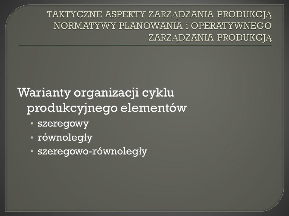 Warianty organizacji cyklu produkcyjnego elementów szeregowy równoleg ł y szeregowo-równoleg ł y