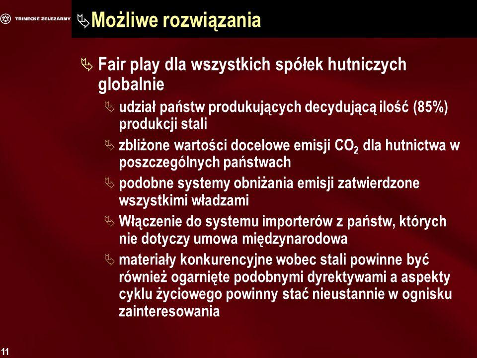11 Możliwe rozwiązania Fair play dla wszystkich spółek hutniczych globalnie udział państw produkujących decydującą ilość (85%) produkcji stali zbliżone wartości docelowe emisji CO 2 dla hutnictwa w poszczególnych państwach podobne systemy obniżania emisji zatwierdzone wszystkimi władzami Włączenie do systemu importerów z państw, których nie dotyczy umowa międzynarodowa materiały konkurencyjne wobec stali powinne być również ogarnięte podobnymi dyrektywami a aspekty cyklu życiowego powinny stać nieustannie w ognisku zainteresowania