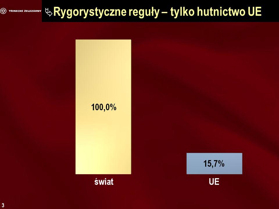 3 Rygorystyczne reguły – tylko hutnictwo UE