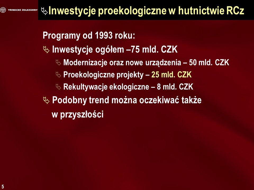 5 Inwestycje proekologiczne w hutnictwie RCz Programy od 1993 roku: Inwestycje ogółem –75 mld.