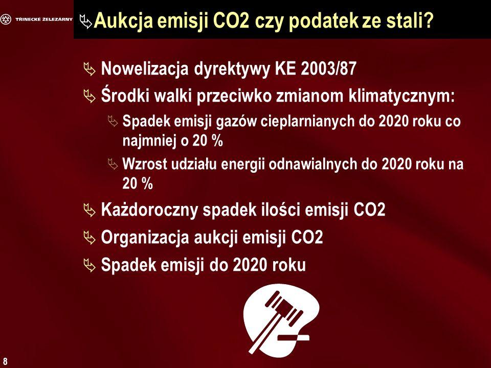8 Aukcja emisji CO2 czy podatek ze stali.