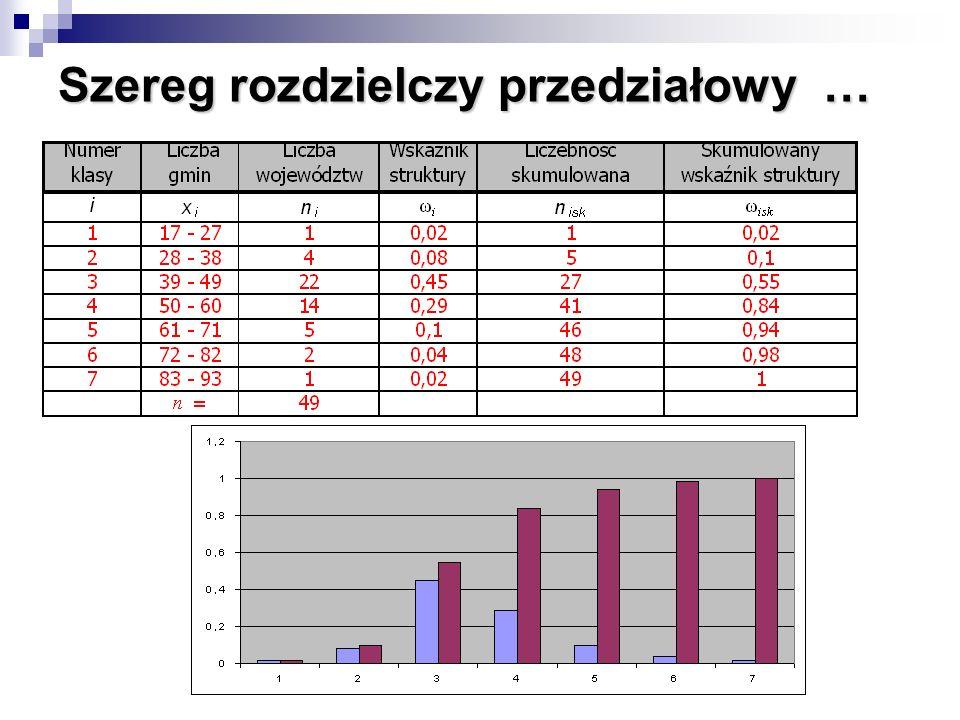 Tablice statystyczne - są wykorzystywane do prezentacji danych statystycznych według określonego kryterium.