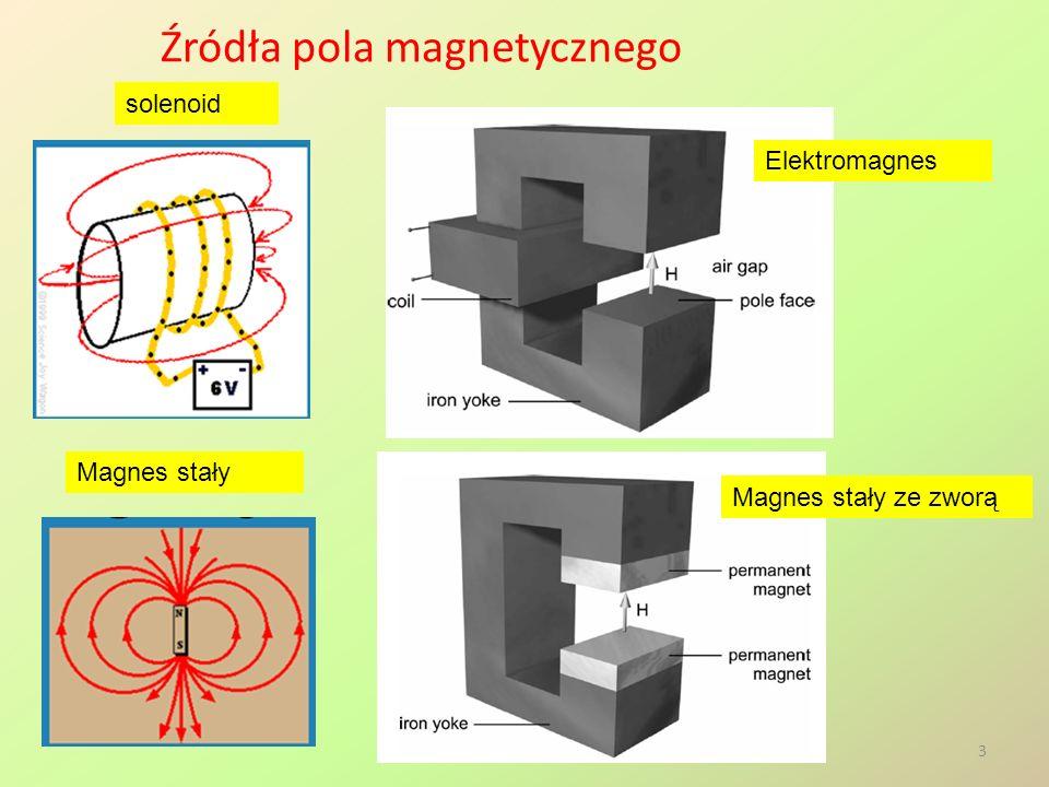 Pole magnesów stałych