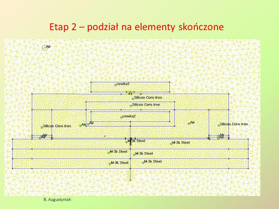 Wpływ geometrii solenoidu na jego pole (ta sama gęstość prądu j) - cewka krótka B A Bt [ T ] B A N = 10,8 10 3 S = 12*9 cm 2 H = 90 kA/m jest 50 kA/m !!!