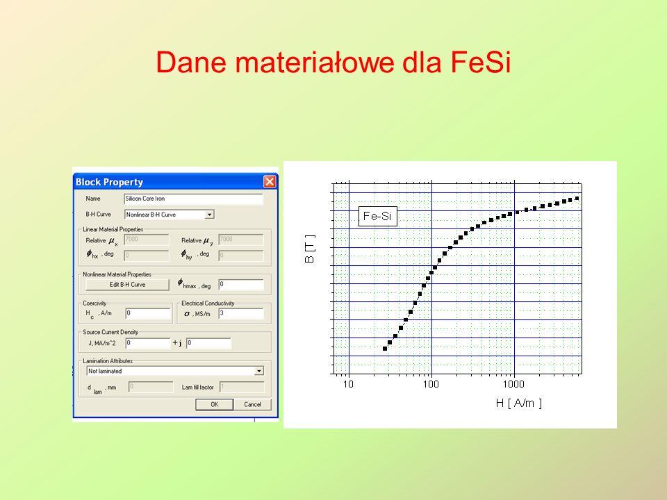 Dane materiałowe dla NdFeB