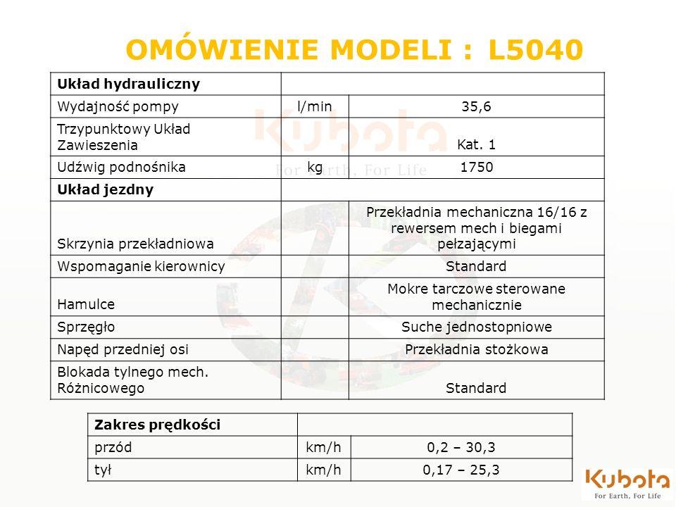 Układ hydrauliczny Wydajność pompyl/min35,6 Trzypunktowy Układ Zawieszenia Kat. 1 Udźwig podnośnikakg1750 Układ jezdny Skrzynia przekładniowa Przekład