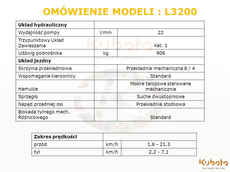 Układ hydrauliczny Wydajność pompyl/min22 Trzypunktowy Układ Zawieszenia Kat. 1 Udźwig podnośnikakg906 Układ jezdny Skrzynia przekładniowa Przekładnia
