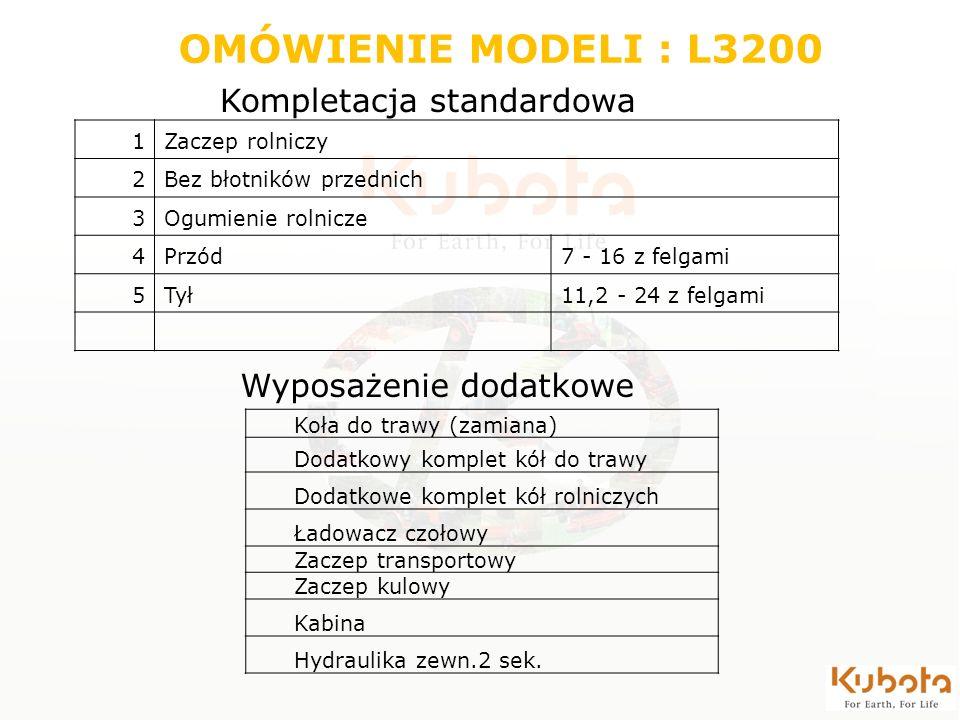 OMÓWIENIE MODELI : B3030 Układ przeniesienia napędu Hydrostatyczny Skrzynia przekładniowa:3 zakresy Prędkość jazdy do przodu0-23,4 System zacieśniania skrętu (Bi-speed turn)Standard Przedni most napędowyPrzekładnia kątowa Układ kierowniczyHydrostatyczny HamulceTarczowe mokre Układ hydrauliczny Wydajność pompyl/min34,5 Trzypunktowy Układ Zawieszenia (TUZ)Kategoria 1 Maksymalny udźwig TUZkg970 Wał Odbioru MocyNiezależny, 540 obr/min Rozmiar ogumienia przód 7-12 Rozmiar ogumienia tył12.4-16