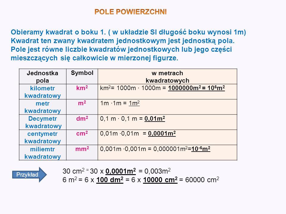 Obieramy kwadrat o boku 1. ( w układzie SI długość boku wynosi 1m) Kwadrat ten zwany kwadratem jednostkowym jest jednostką pola. Pole jest równe liczb