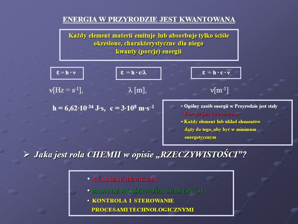 ENERGIA W PRZYRODZIE JEST KWANTOWANA Każdy element materii emituje lub absorbuje tylko ściśle określone, charakterystyczne dla niego kwanty (porcje) energii ε = h · ν ε = h · c/ ε = h · c · ν ν[Hz = s -1 ], λ [m], ν[m -1 ] h = 6,62·10 -34 J·s,c = 3·10 8 m·s –1 Jaka jest rola CHEMII w opisie RZECZYWISTOŚCI.