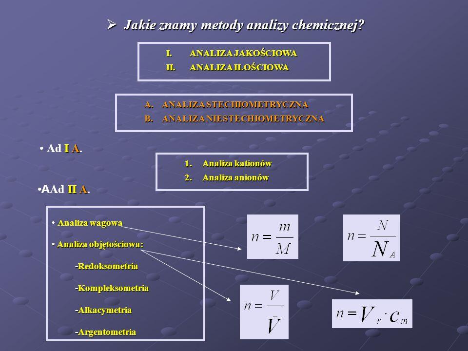 Jakie znamy metody analizy chemicznej.Jakie znamy metody analizy chemicznej.