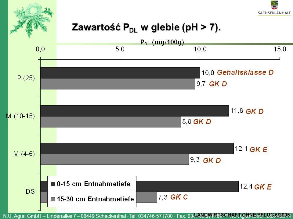 N.U. Agrar GmbH – Lindenallee 7 – 06449 Schackenthal - Tel: 034746-571780 - Fax: 034746-571789 © NU-Agrar GmbH 05/04/2014 Zawartość P DL w glebie (pH