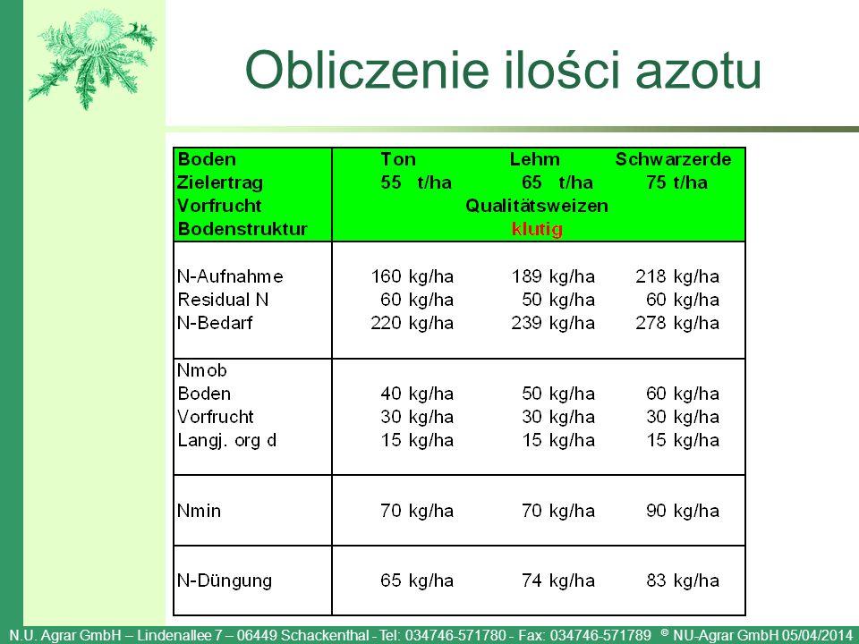 N.U. Agrar GmbH – Lindenallee 7 – 06449 Schackenthal - Tel: 034746-571780 - Fax: 034746-571789 © NU-Agrar GmbH 05/04/2014 Obliczenie ilości azotu