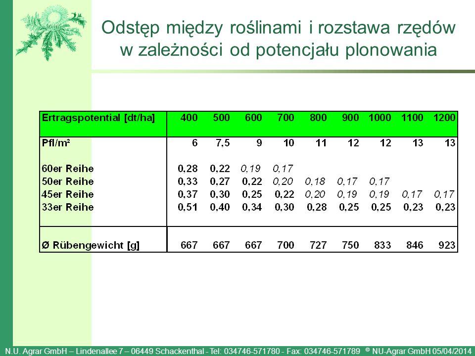 N.U. Agrar GmbH – Lindenallee 7 – 06449 Schackenthal - Tel: 034746-571780 - Fax: 034746-571789 © NU-Agrar GmbH 05/04/2014 Odstęp między roślinami i ro