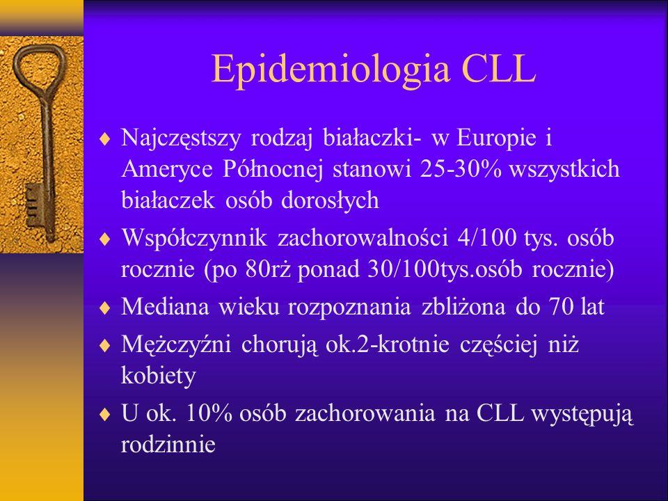Ocena zaawansowania choroby Klasyfikacja Rai Klasyfikacja Bineta