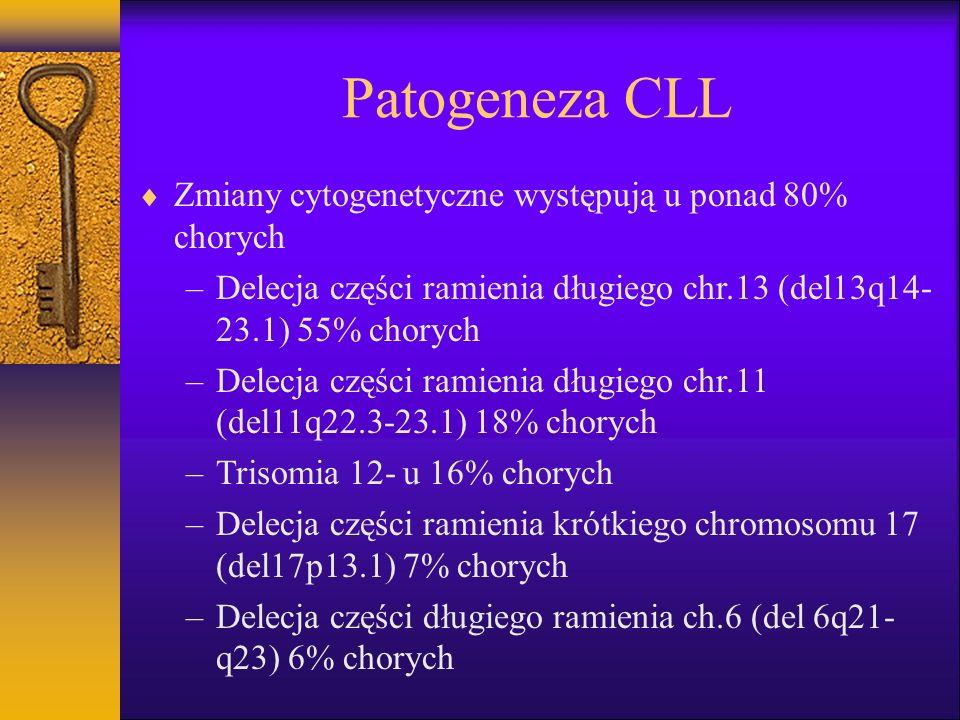 Patogeneza CLL Znaczenie zmian cytogenetycznych: Trisomia chr.12 nie jest czynnikiem obciążającym Del 17p i del 11q- niekorzystne czynniki prognostyczne (del 17p rokuje najgorzej, w del 11q znaczne powiększenie węzłów chłonnych) Del 17p: utrata jednego allelu genu TP53 (białko p53 jest regulatorem cyklu komórkowego i supresorem nowotworów) Del 11q: utrata funkcji genu ATM odpowiedzialnego za kontrolę cyklu komórkowego i mechanizmu naprawy DNA