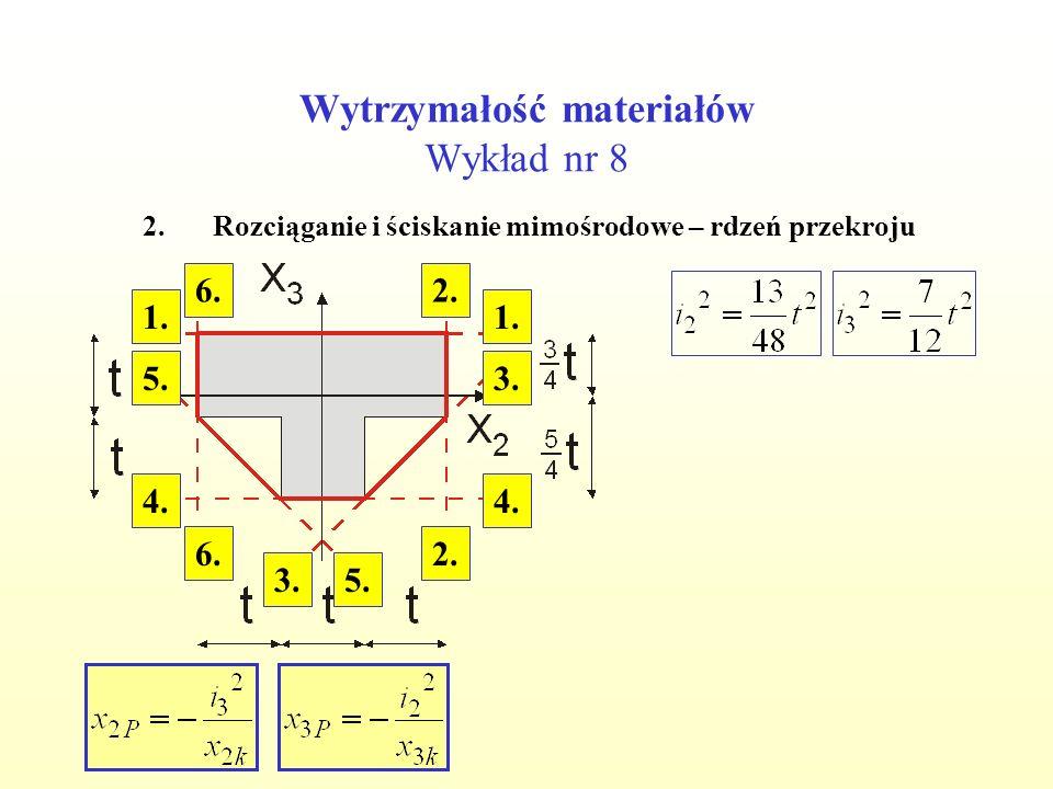 Wytrzymałość materiałów Wykład nr 8 2.Rozciąganie i ściskanie mimośrodowe – rdzeń przekroju 1. 2. 3. 4. 5. 6.
