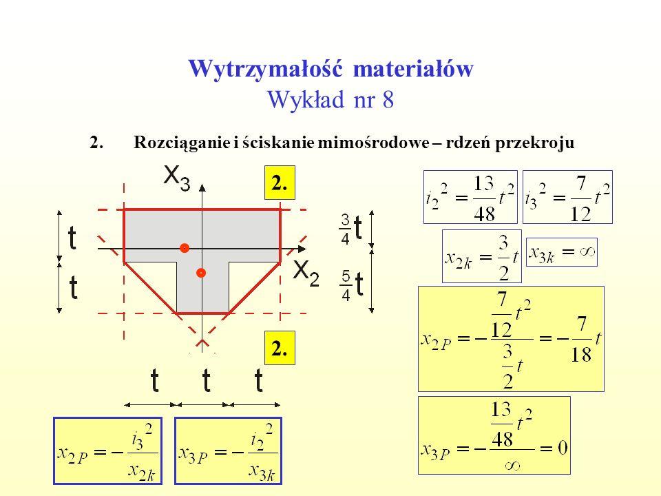 Wytrzymałość materiałów Wykład nr 8 2.Rozciąganie i ściskanie mimośrodowe – rdzeń przekroju 2.