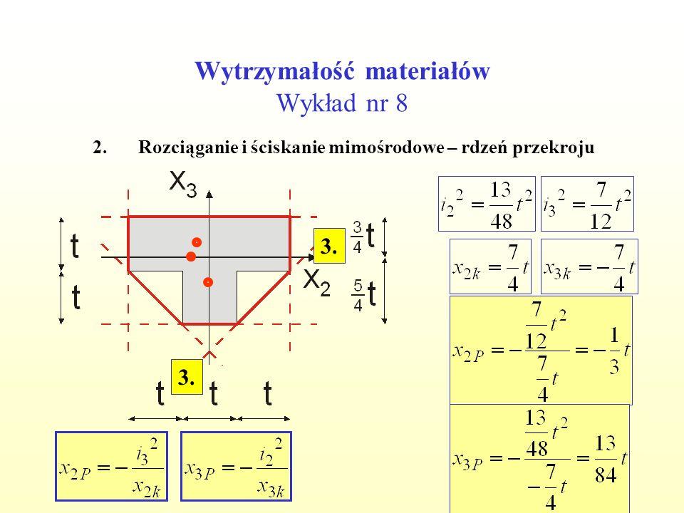 Wytrzymałość materiałów Wykład nr 8 2.Rozciąganie i ściskanie mimośrodowe – rdzeń przekroju 3.