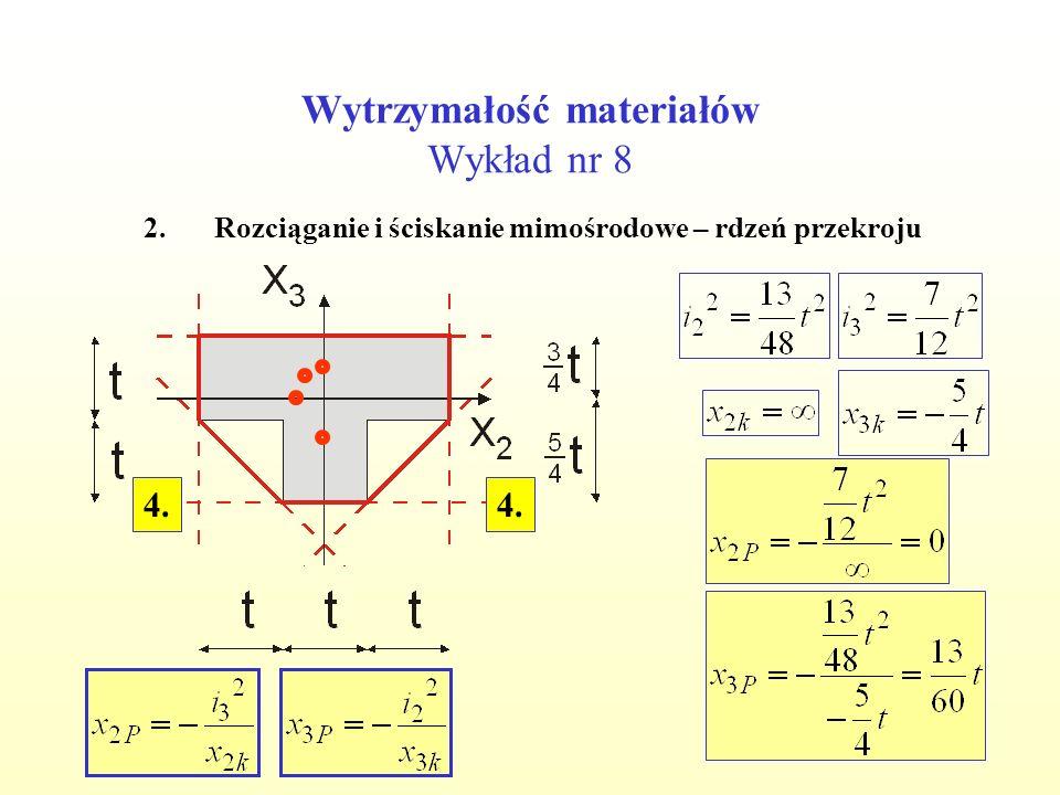 Wytrzymałość materiałów Wykład nr 8 2.Rozciąganie i ściskanie mimośrodowe – rdzeń przekroju 4.