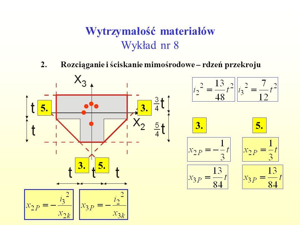 Wytrzymałość materiałów Wykład nr 8 2.Rozciąganie i ściskanie mimośrodowe – rdzeń przekroju 3. 5. 3.5.