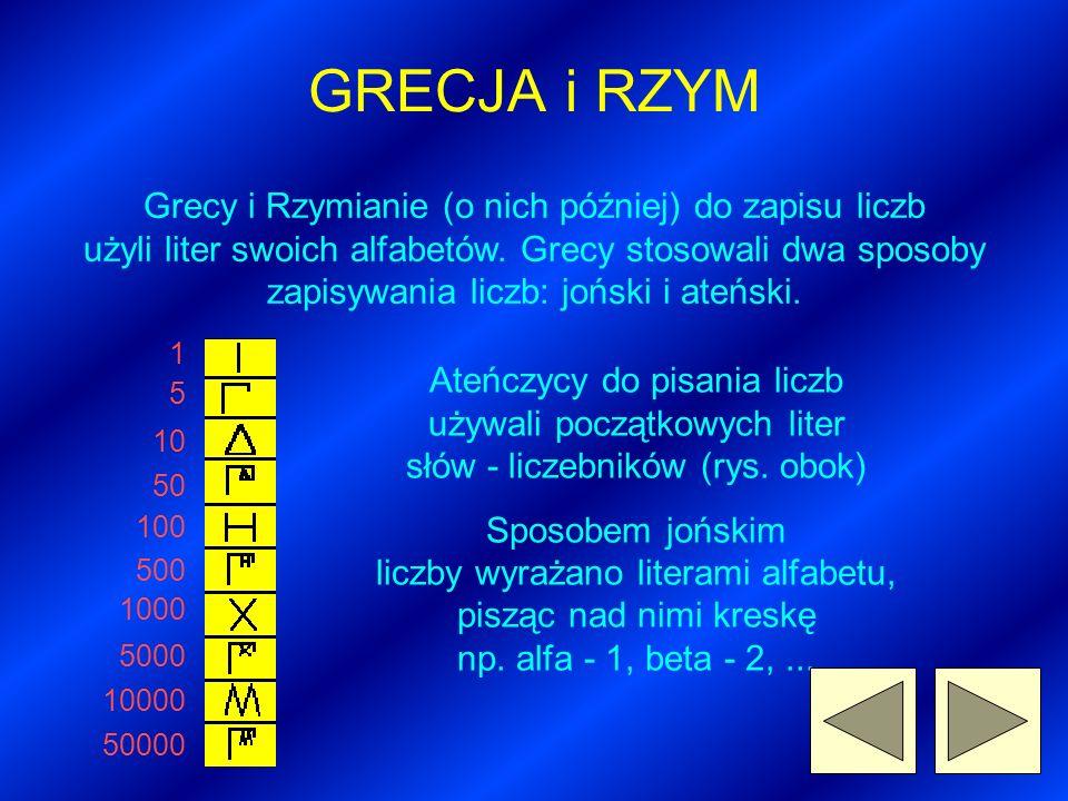 GRECJA i RZYM Ateńczycy do pisania liczb używali początkowych liter słów - liczebników (rys.