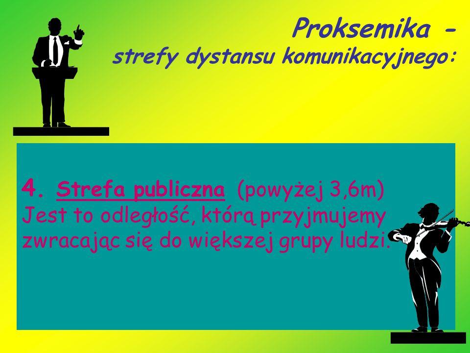 Proksemika - strefy dystansu komunikacyjnego: 4.