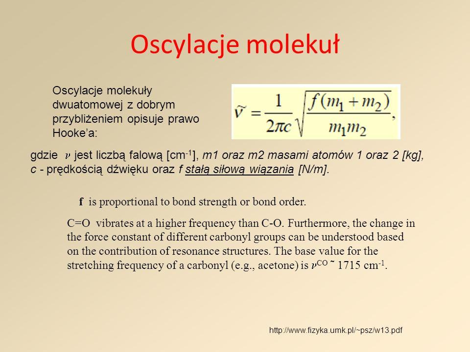 Oscylacje molekuł Oscylacje molekuły dwuatomowej z dobrym przybliżeniem opisuje prawo Hookea: gdzie jest liczbą falową [cm -1 ], m1 oraz m2 masami ato