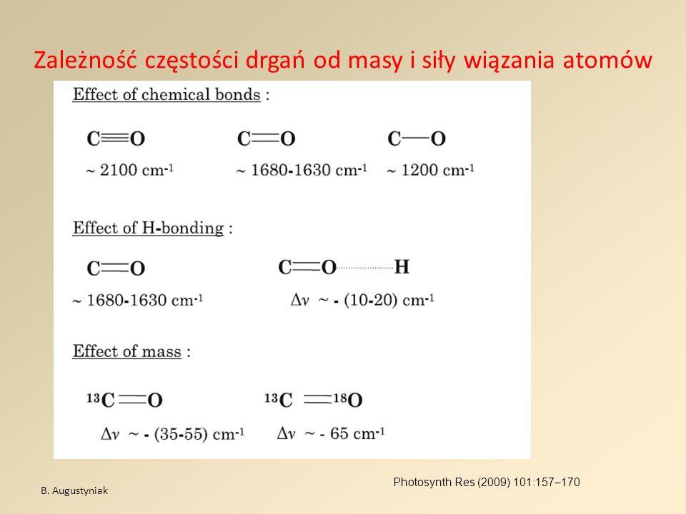 Zależność częstości drgań od masy i siły wiązania atomów B. Augustyniak Photosynth Res (2009) 101:157–170