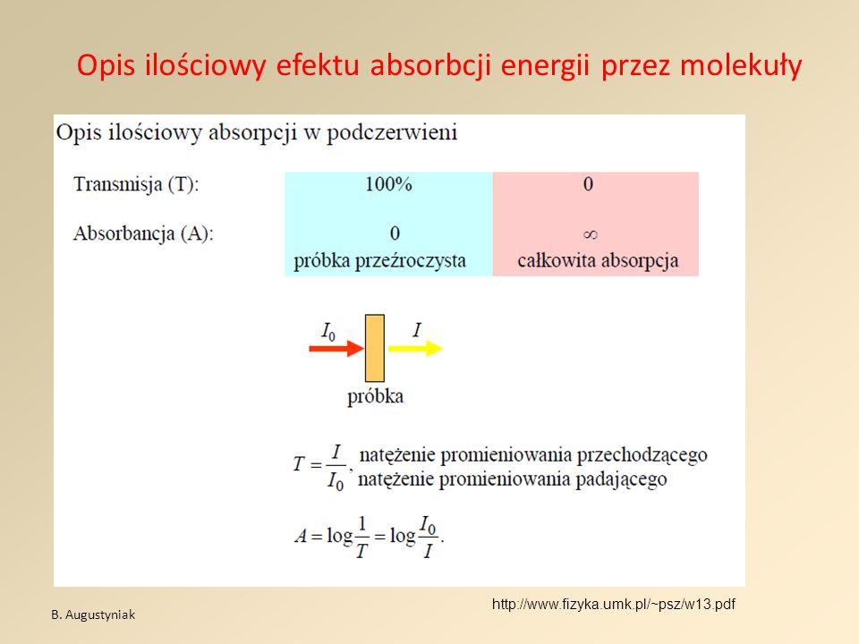 Opis ilościowy efektu absorbcji energii przez molekuły B. Augustyniak http://www.fizyka.umk.pl/~psz/w13.pdf