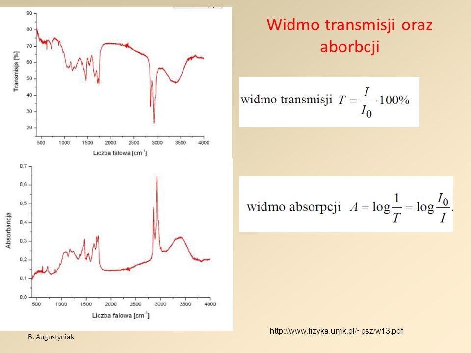 Widmo transmisji oraz aborbcji B. Augustyniak http://www.fizyka.umk.pl/~psz/w13.pdf