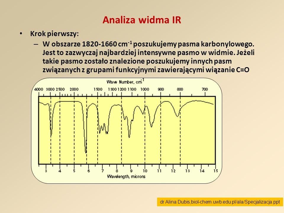 Analiza widma IR Krok pierwszy: – W obszarze 1820-1660 cm -1 poszukujemy pasma karbonylowego. Jest to zazwyczaj najbardziej intensywne pasmo w widmie.